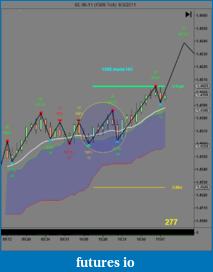 My 6E trading strategy-6e-06-11-1508-tick-6_3_2011.png