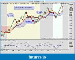 My ES Scalping Strategy, 2+ pts/day-cl-08-11-10-renko-6_3_2011.jpg