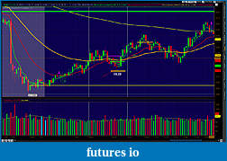 Time Bandits. A Simple Trading Plan for the E mini Dow YM-ymm1-06032011-1020.jpg