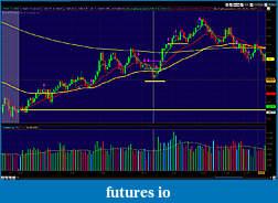 Time Bandits. A Simple Trading Plan for the E mini Dow YM-esm1-06032011-1021.jpg