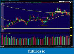Time Bandits. A Simple Trading Plan for the E mini Dow YM-nq06032011-1020.jpg