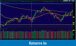 Time Bandits. A Simple Trading Plan for the E mini Dow YM-tfm1-06032011-1020.jpg