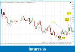 Trading spot fx euro using price action-eurusd-5-min-2010-07-12.jpg