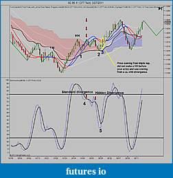 My 6E trading strategy-6e-06-11-377-tick-5_27_2011.jpg