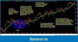 Tick chart orientation-cl-trend-trading-example.jpg