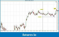 Trading spot fx euro using price action-eurusd-5-min-2010-07-27.jpg