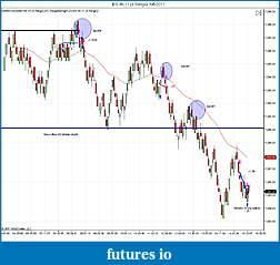 BRETT'S NAKED IN IOWA JOURNAL-es-06-11-4-range-6_6_2011-trades.jpg
