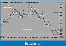 Tom Demark's indicators and Triple EMA Painter-3.jpg