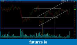Wyckoff Trading Method-cl_5min_60311_zoom.jpg