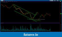 Wyckoff Trading Method-cl_5min_60311.jpg