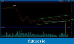 Wyckoff Trading Method-cl_60_min_60311.jpg