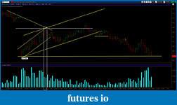Wyckoff Trading Method-es_5_min_60311_zoom.jpg