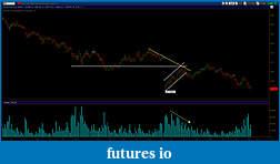 Wyckoff Trading Method-es_5_min_60311.jpg