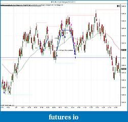 BRETT'S NAKED IN IOWA JOURNAL-es_06-11_-4_range-__6_7_2011_trades.jpg