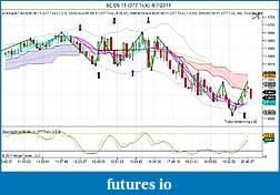 My 6E trading strategy-6e-06-11-377-tick-6_7_2011.jpg