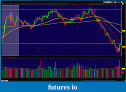 Time Bandits. A Simple Trading Plan for the E mini Dow YM-ymm1-06072011.jpg