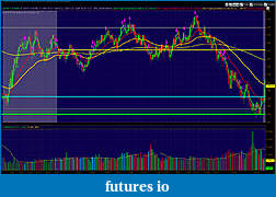 Time Bandits. A Simple Trading Plan for the E mini Dow YM-esm1-06072011.jpg