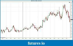 Trading spot fx euro using price action-eurusd-5-min-2010-08-26.jpg