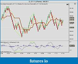 My ES Scalping Strategy, 2+ pts/day-cl-07-11-5-renko-6_8_2011.jpg