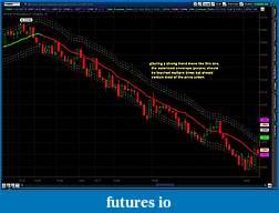 Tick chart orientation-multiple-envelopes-strong-trend.jpg