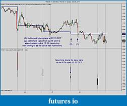 Multi Time Frames - Ninja Trader-ym-segmented-session.jpg