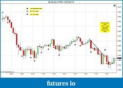 Trading spot fx euro using price action-eurusd-5-min-2010-05-13.jpg