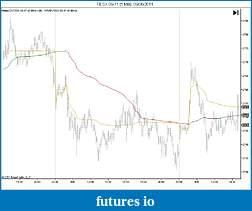 Midas (VWAP) Custom Period-fesx-06-11-5-min-09_06_2011.jpg