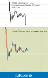 Big discrepancy 6E/@EU# vs. EURUSD spot-6e_-eu-eurusd-spot_discrepancy.png