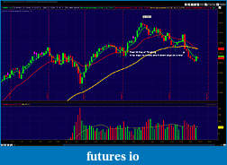 Time Bandits. A Simple Trading Plan for the E mini Dow YM-ymm1-06092011-daily-bars.jpg