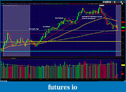 Time Bandits. A Simple Trading Plan for the E mini Dow YM-ymm1-06092011.jpg