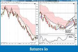 My 6E trading strategy-06102.jpg