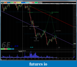 Click image for larger version  Name:CandleChart_6E 6.10.11.png Views:166 Size:130.0 KB ID:40717
