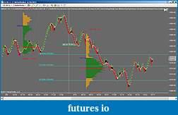 Wyckoff Trading Method-es_fibolines.jpg