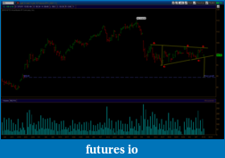 Simple estimation trading-wedge_cl.png