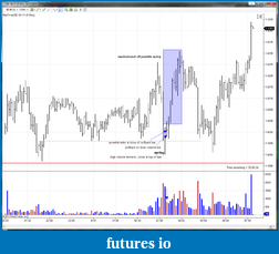Wyckoff Trading Method-euro-possible-spring-result-6_13_11.png