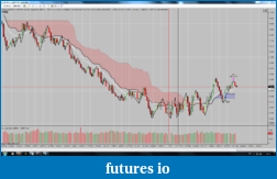 My 6E trading strategy-13-06-2011-16-23-55.png