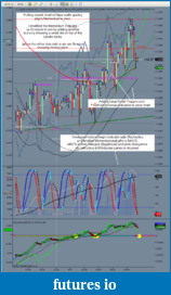 Trading Fractals, Multiple Trendlines and Momentum-chart-3b.png