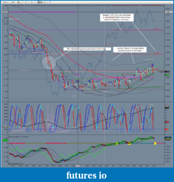 Trading Fractals, Multiple Trendlines and Momentum-chart-3.png