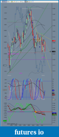 Trading Fractals, Multiple Trendlines and Momentum-chart-3d.png