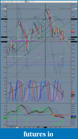 Trading Fractals, Multiple Trendlines and Momentum-chart-3e.png