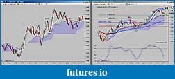 My 6E trading strategy-6e_20110614_t1.jpg