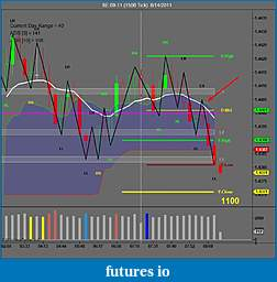 My 6E trading strategy-6e-09-11-1508-tick-6_14_2011.jpg