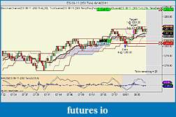 My ES Scalping Strategy, 2+ pts/day-es-09-11-350-tick-6_14_2011.jpg