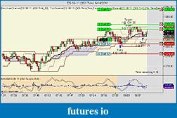 My ES Scalping Strategy, 2+ pts/day-es-09-11-350-tick-6_14_2011-2.jpg