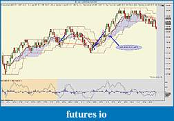 My ES Scalping Strategy, 2+ pts/day-es-09-11-350-tick-6_14_2011-3.jpg