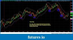 Tick chart orientation-trend_day.jpg