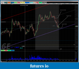Click image for larger version  Name:CandleChart_6E 6.14.11.png Views:125 Size:126.5 KB ID:41034