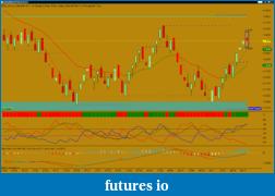 Perrys Trading Platform-ema_slope_2011-06-15_0817.png