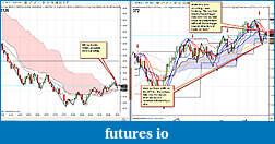My 6E trading strategy-prime2011-06-15_092100.jpg