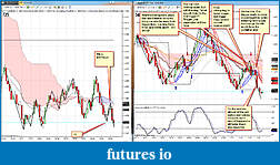 My 6E trading strategy-prime2011-06-15_103844.jpg